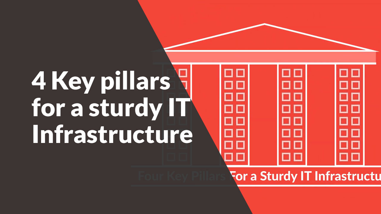 Four Key pillars for a sturdy IT infrastructure | ARCON Videos