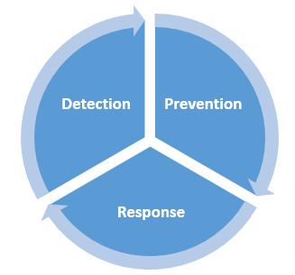 Endpoint-security-management_Blog-1